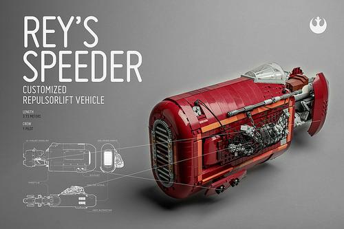 Lego Star Wars Reys Speeder The Lego Car Blog